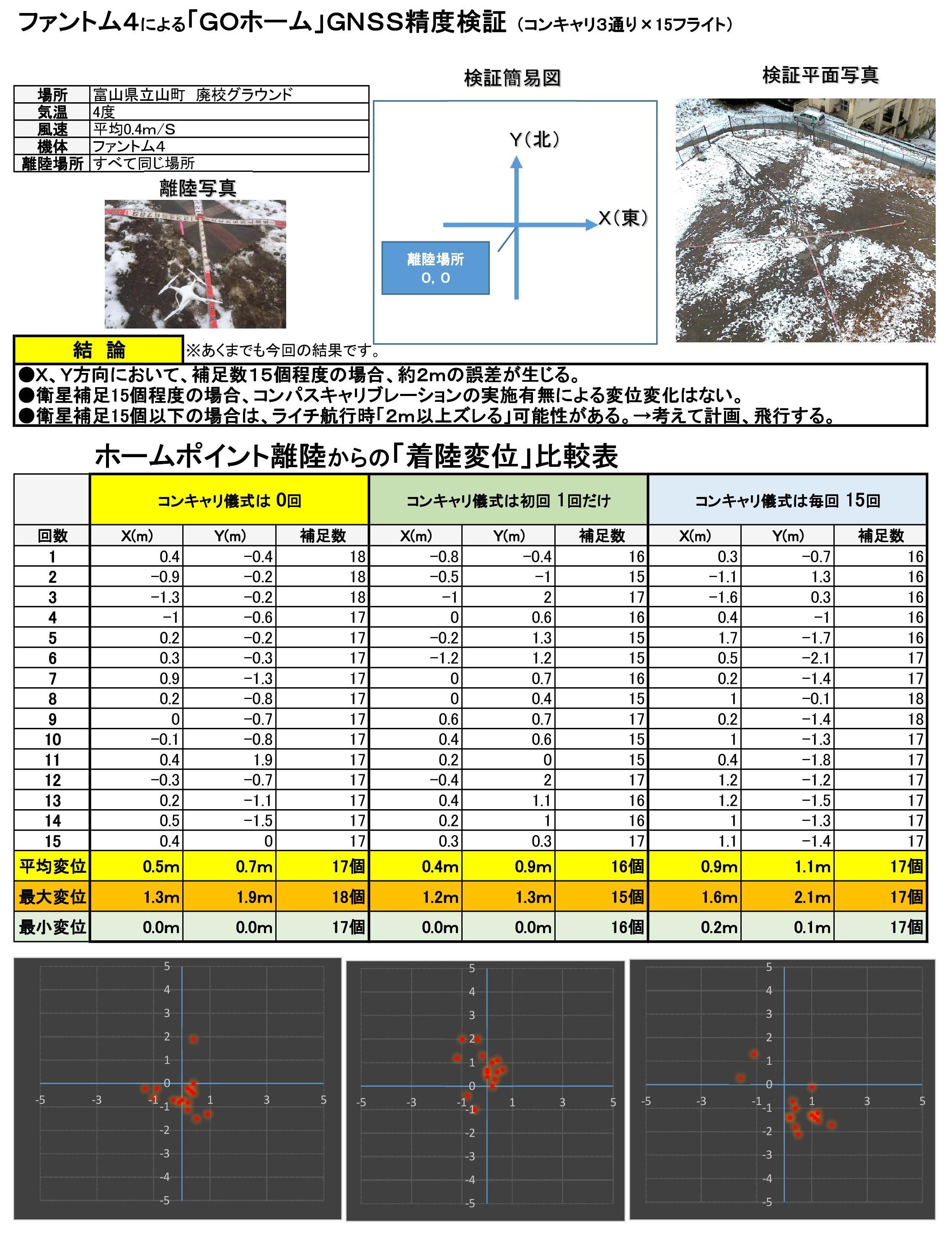 ドローンGNSS検証.jpg