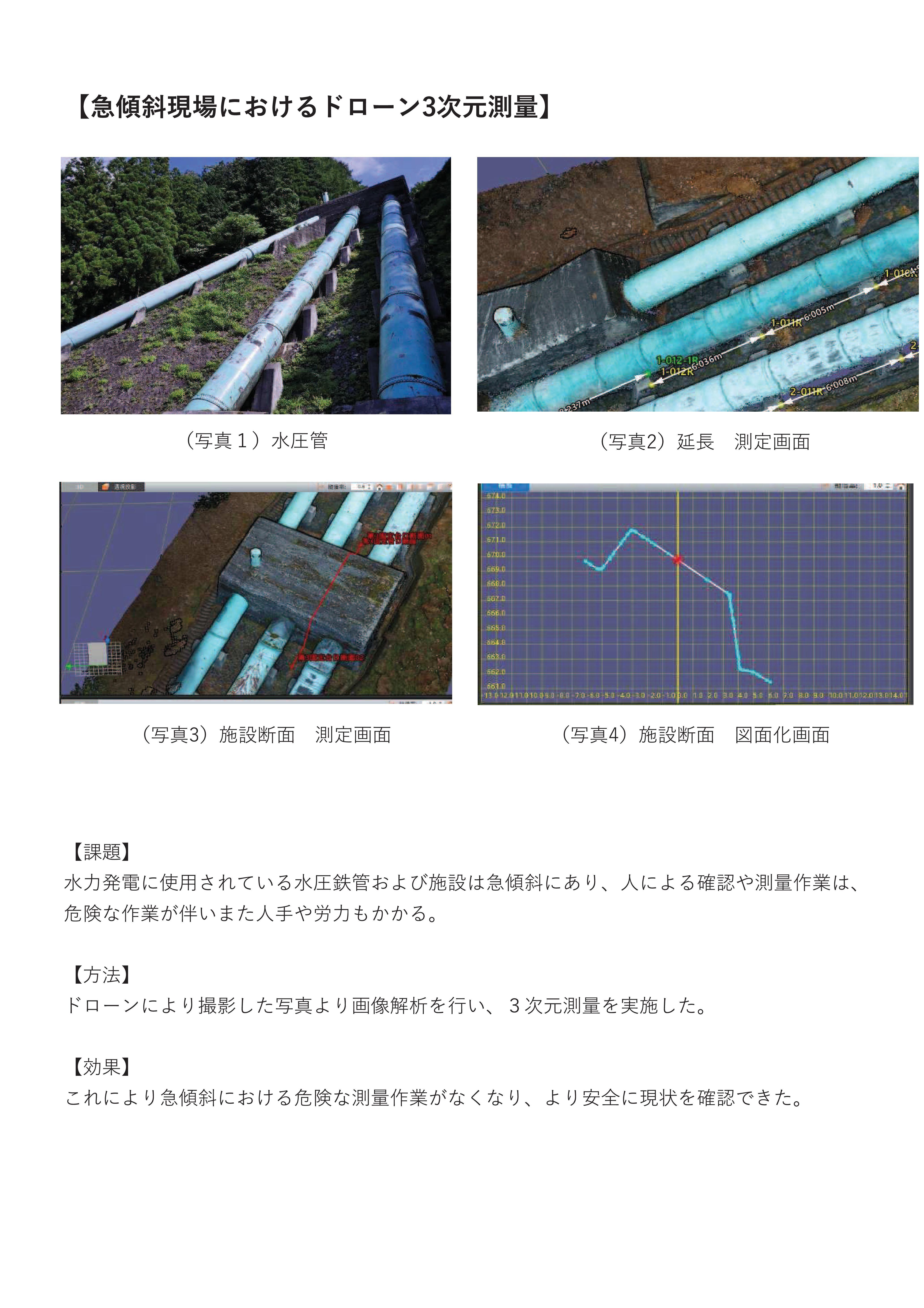 2020-01-28 資料 急傾斜現場におけるドローン3次元測量 (3)